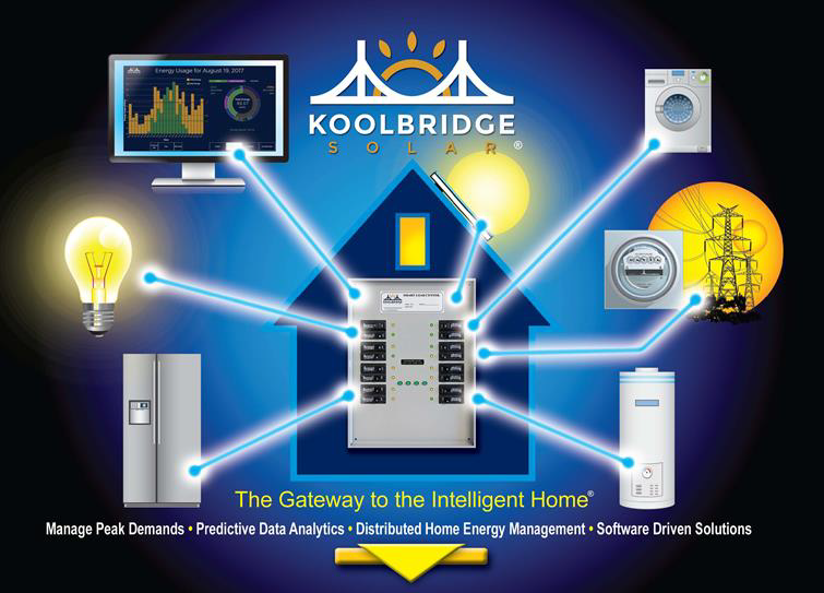 Koolbridge Solar™ SMART LOAD CENTER™ Spec Sheet